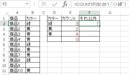 COUNTIF関数で特定の文字「以外」を数える